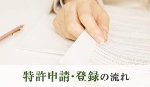 特許申請・登録の流れ